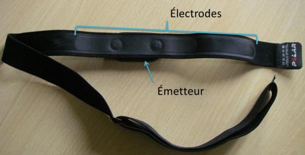 vue détaillée sur la ceinture, les électrodes et l'émetteur du cardio Polar RC3 GPS.